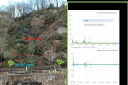Monitoring und Serviceleistungen - Wisemansbridge Pembrokeshire 2016