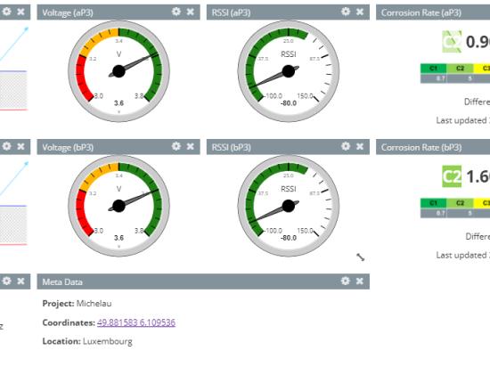 Monitoring y servicios - Carrière de Michelau N27 (II) 2020